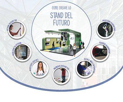 Come creare lo Stand del Futuro – Evento CDVM – 19 ottobre 2018